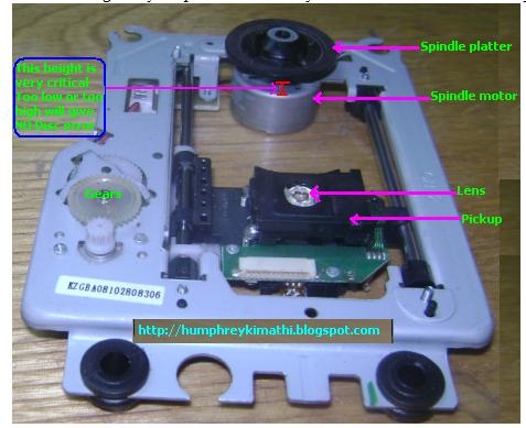 dvd player troubleshooting