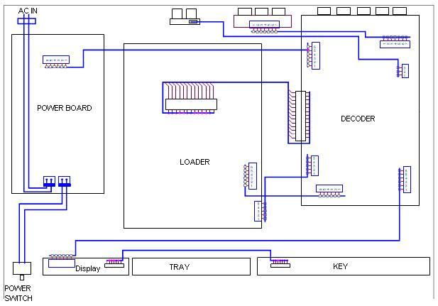 dvd schematic diagram